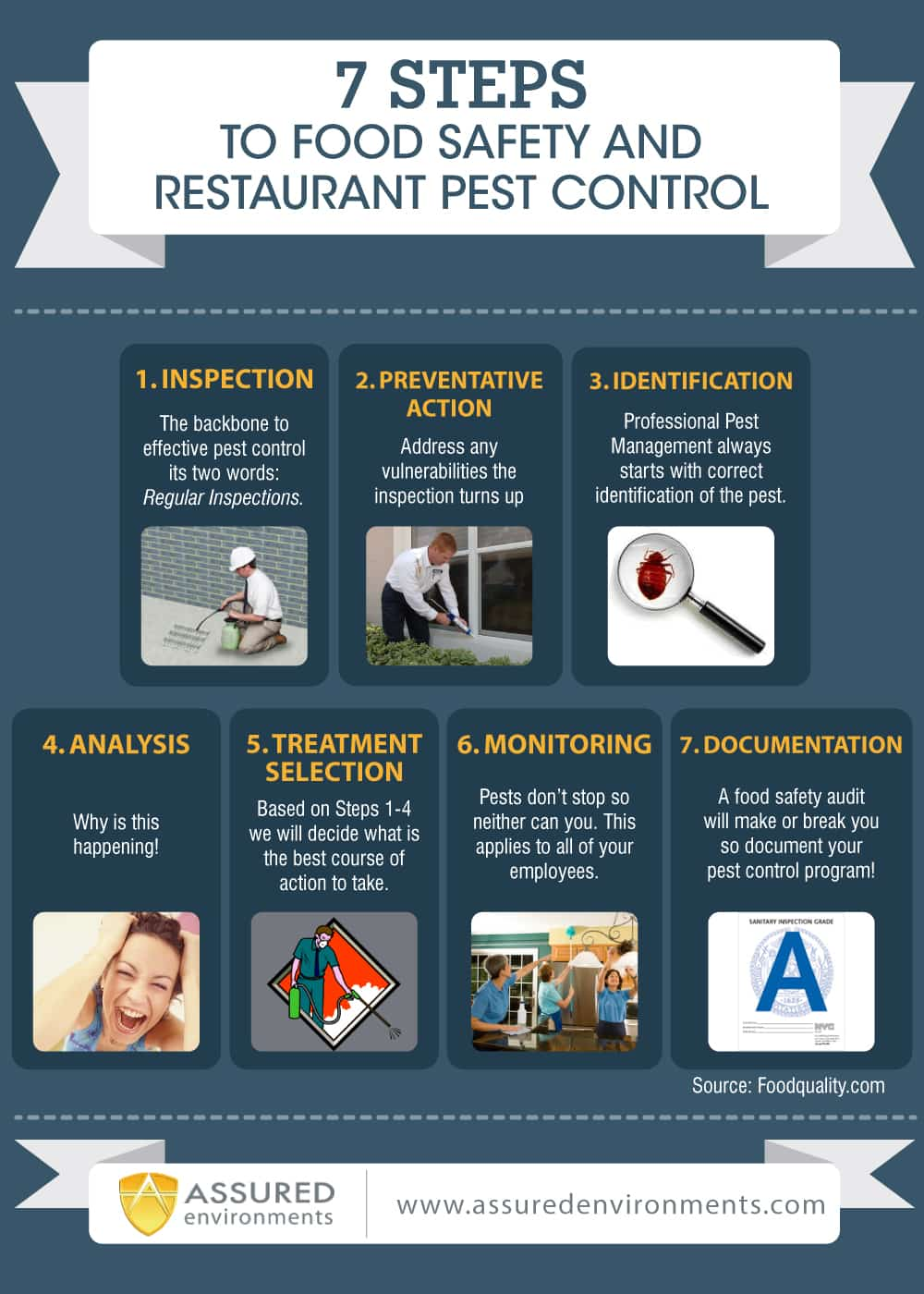 how to clean kitchen after pest control