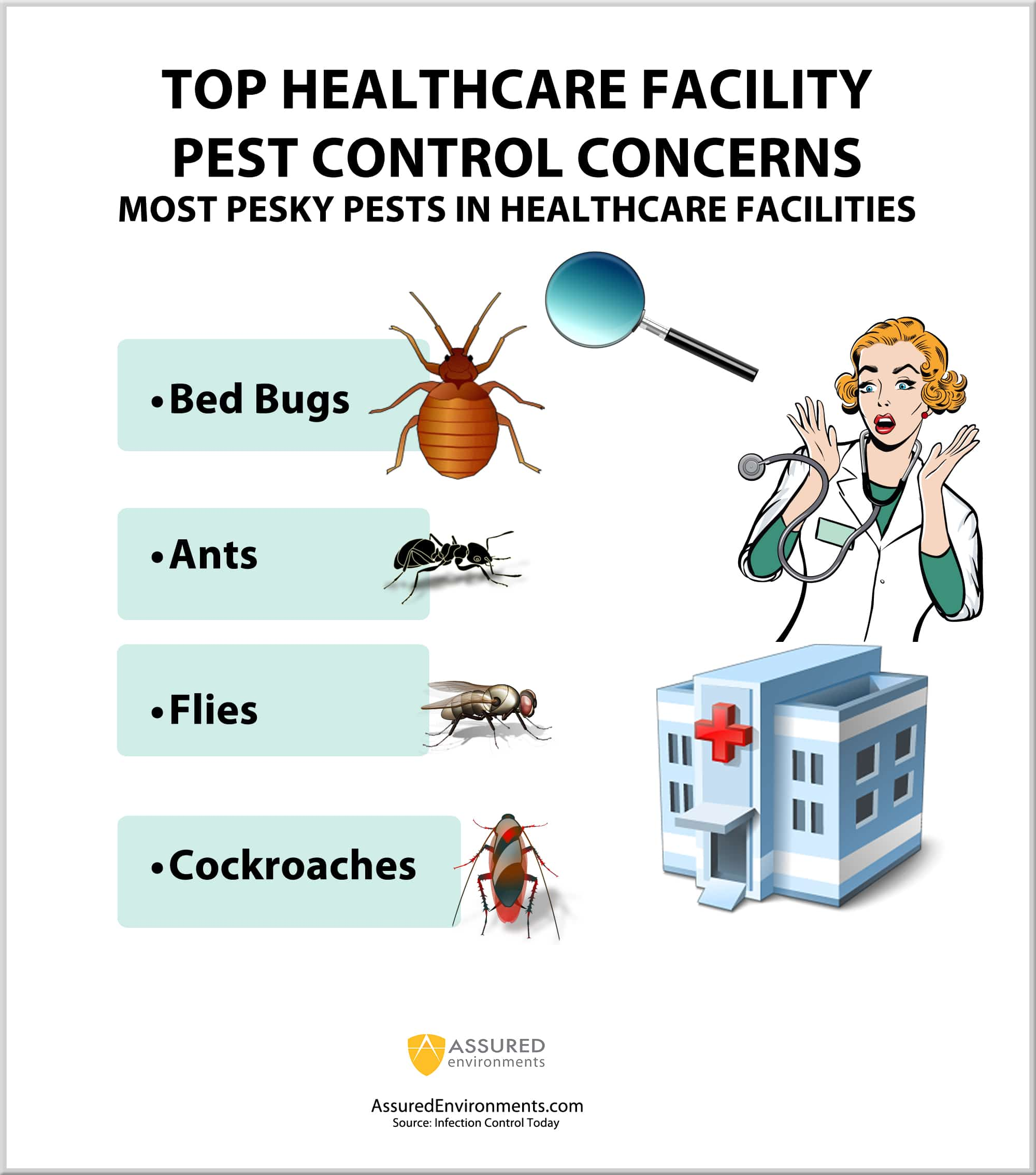 healthcare facility pest control concerns - infographic